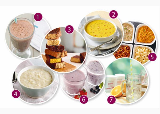 maaltijden-stappenplan#
